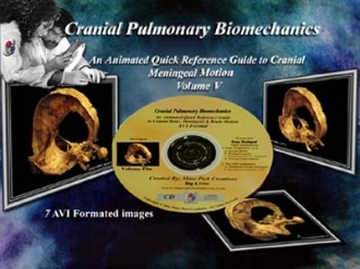 Cranial Motion Vol. 6: Fetal Cranial Pulmonary Biomechanics